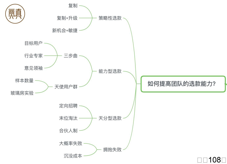如何提高团队的选款成功率?(原图).jpg