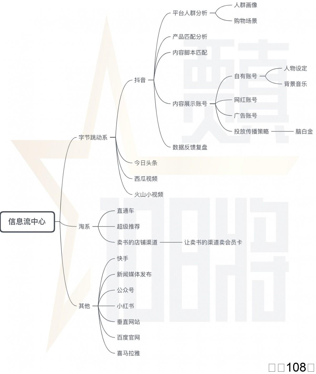 产品为王,只是正确的废话(深度思考流量渠道).jpg