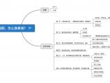 「贾真108将」沙盘实战PK展示·杭州站 一个淘宝店铺,16个诊断方案